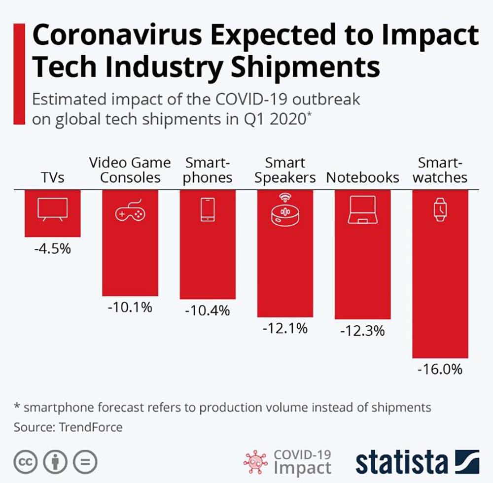 Economia CoronaVirus