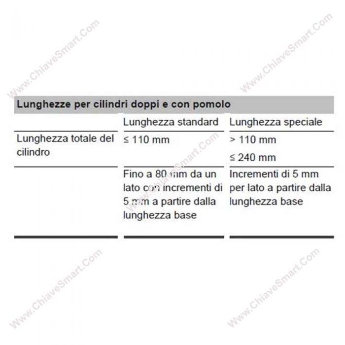 CLINDRO E-CLIQ LUNGHEZZA SPECIALE